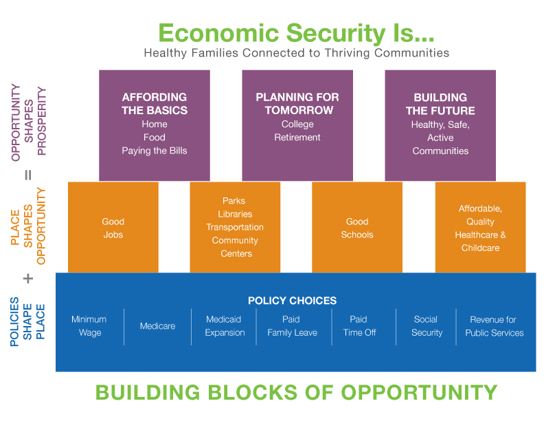 the economic security In recent years the problem of economic security ensuring is characterized by new aspects of its theoretical content in connection with the institutional transformation of the russian economy, which is essential condition of its modernization .
